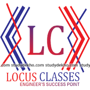 Locus Classes Gallery