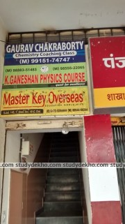 K. Ganeshan Physics Gallery