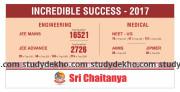 Sri Chaitanya Institute Gallery