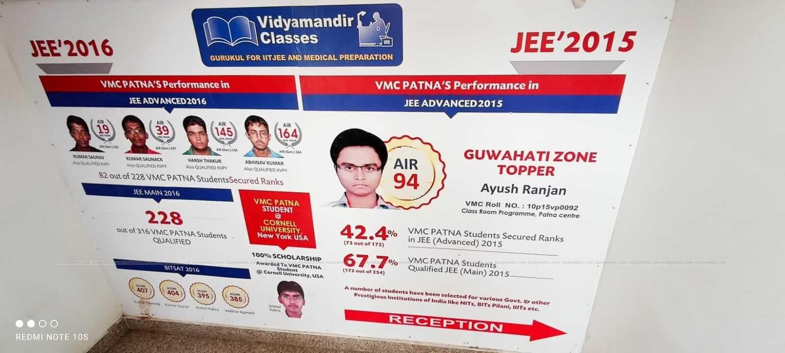 Vidya Mandir Classes Logo
