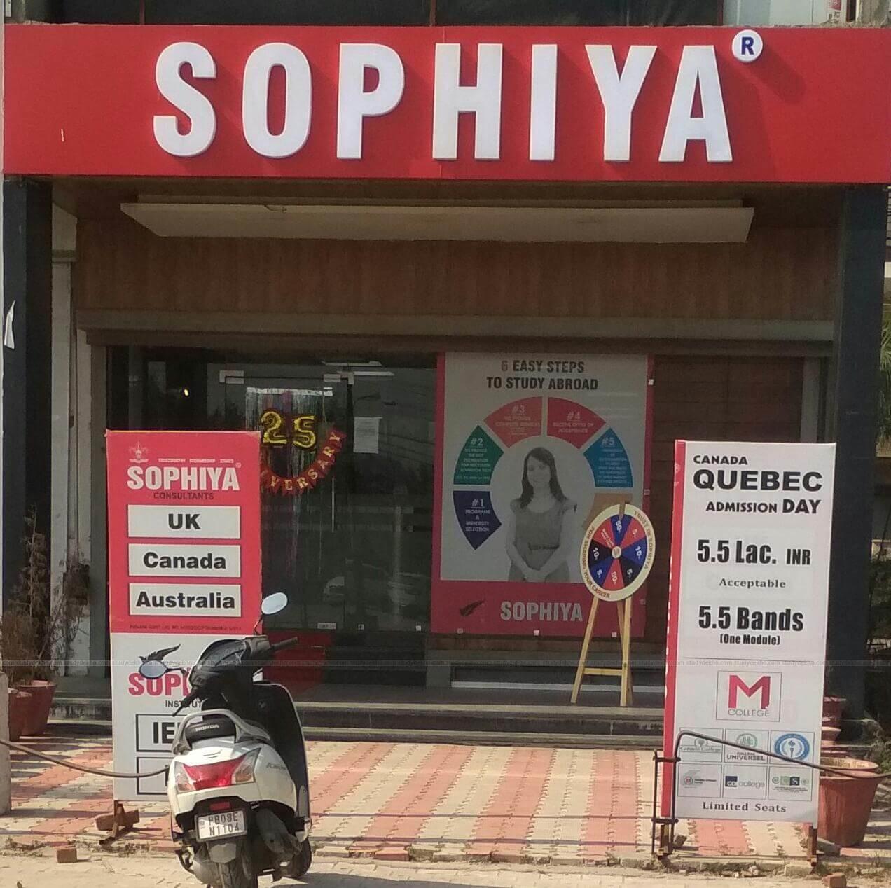 Sophiya Institute Logo