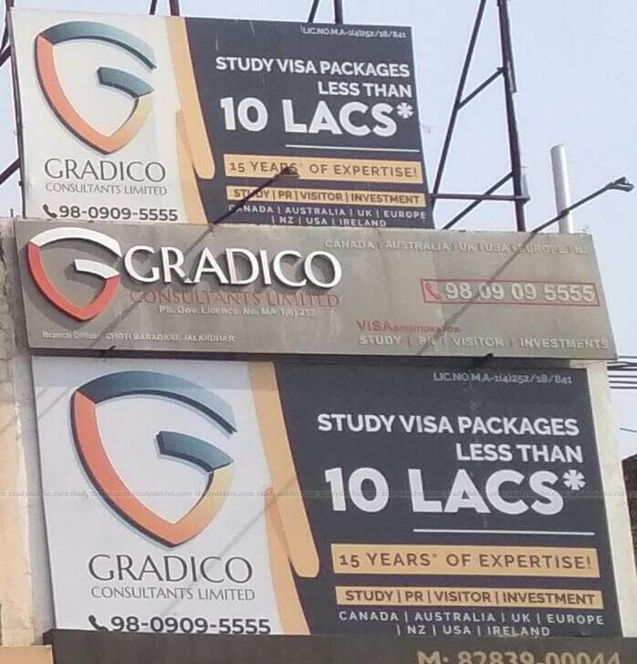 Gradico Consultants Limited Logo